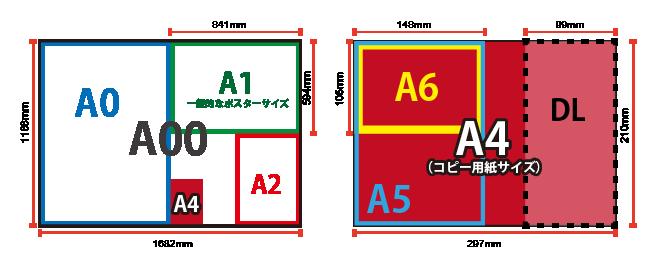 印刷用の紙サイズ