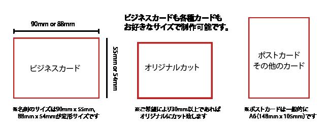 紙サイズの紹介